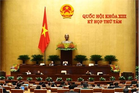 Nghị quyết về Kế hoạch phát triển kinh tế - xã hội năm 2015