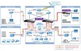 507 tỷ đồng thực hiện quy hoạch hạ tầng kỹ thuật viễn thông