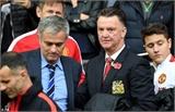 Cầu thủ Manchester United nghi ngờ về chiến thuật của HLV  J. Mourinho
