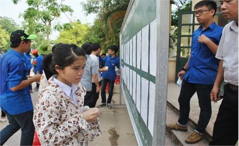 Bắc Giang: Công bố điểm chuẩn tuyển sinh lớp 10 THPT công lập