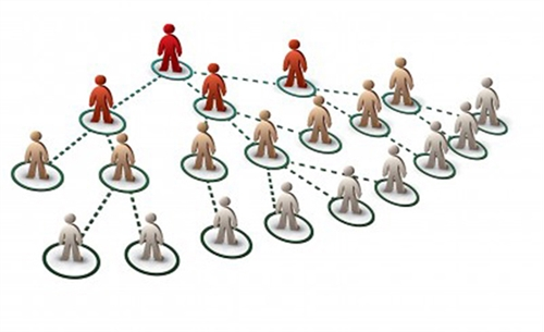 Bộ Công thương xóa sổ thêm 2 doanh nghiệp đa cấp