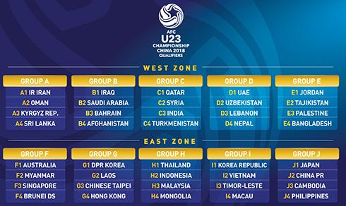Việt Nam, chung bảng, Hàn Quốc, vòng loại, giải U23 châu Á