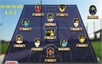 Công Phượng có tên trong đội hình tiêu biểu mùa giải lượt đi V-League
