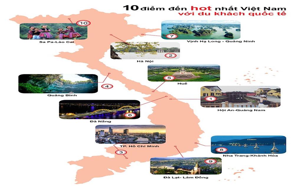 10 điểm đến Việt Nam hấp dẫn du khách quốc tế