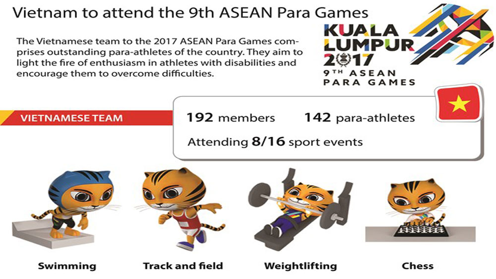 Vietnam to attend the 9th ASEAN Para Games