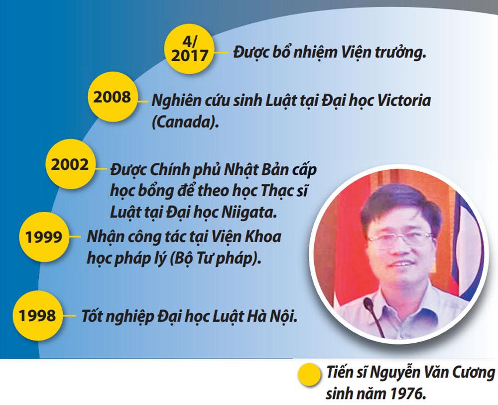 Tiến sĩ Nguyễn Văn Cương, Viện trưởng Viện Khoa học pháp lý, Bộ Tư pháp, nghiên cứu khoa học
