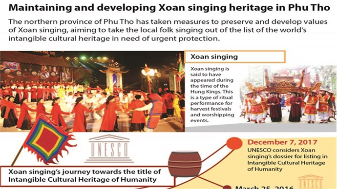 Maintaining and developing Xoan singing heritage in Phu Tho