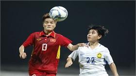Rơi vào bảng 'tử thần', tuyển nữ Việt Nam hẹp cửa World Cup 2019