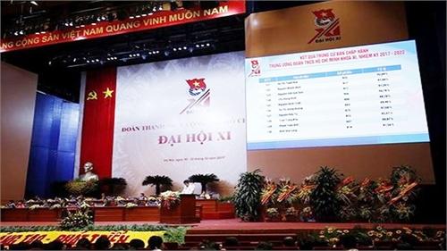 Công bố kết quả bầu Ban chấp hành T.Ư Đoàn khoá XI: Bắc Giang có một đại biểu trúng cử