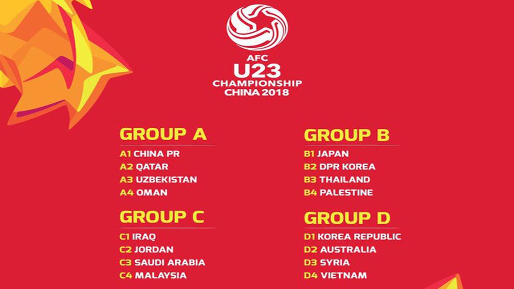 Lịch thi đấu vòng chung kết U23 châu Á 2018