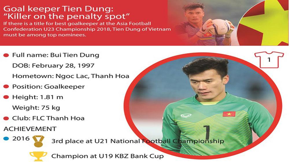 "Goalkeeper Tien Dung: ""Killer on the penalty spot"""