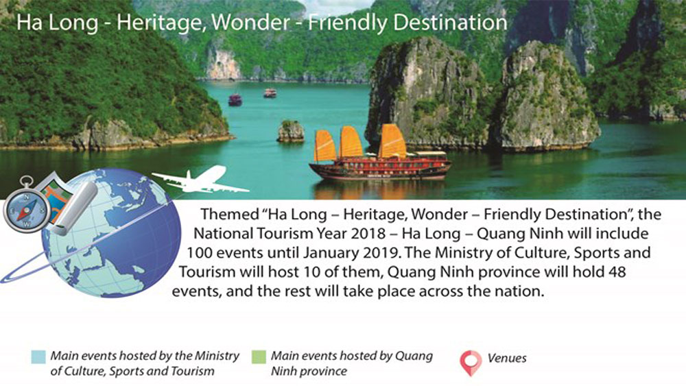 Ha Long – Heritage, Wonder – Friendly Destination