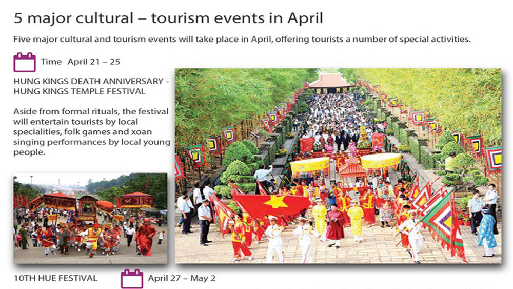 Five major cultural – tourism events in April