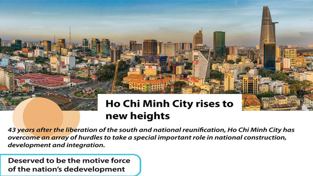 Ho Chi Minh City rises to new heights
