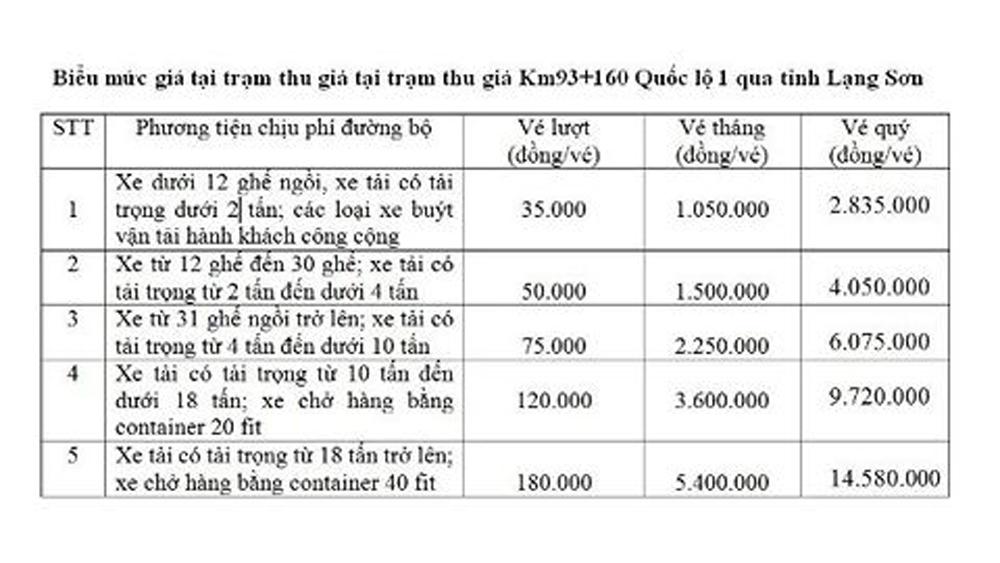 Đề nghị được thu phí trên quốc lộ 1, đoạn qua Lạng Sơn từ ngày 1-6
