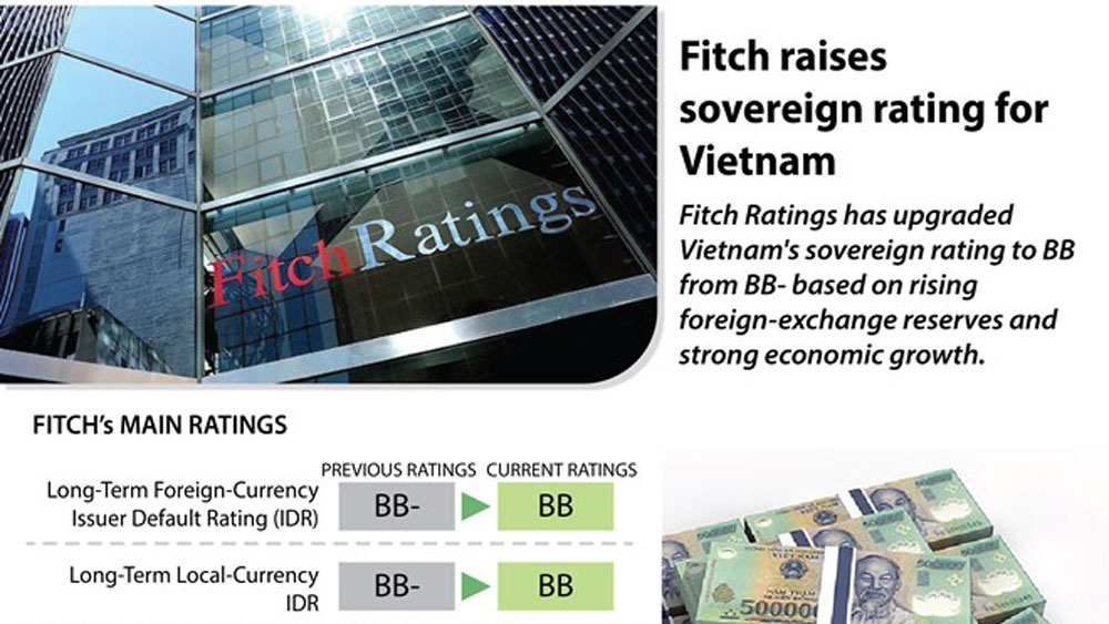 Fitch raises sovereign rating for Vietnam