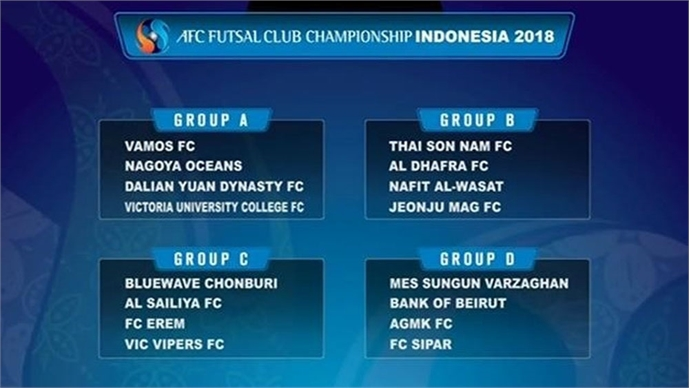 Vietnamese futsal club resumes meeting with its losers at AFC championship