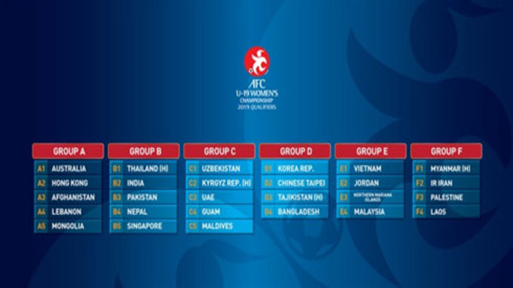 Vietnam in Group E of AFC U19 Women's Championship