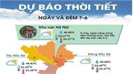 Nhiệt độ miền Bắc tăng cao, Hà Nội nắng nóng khó chịu