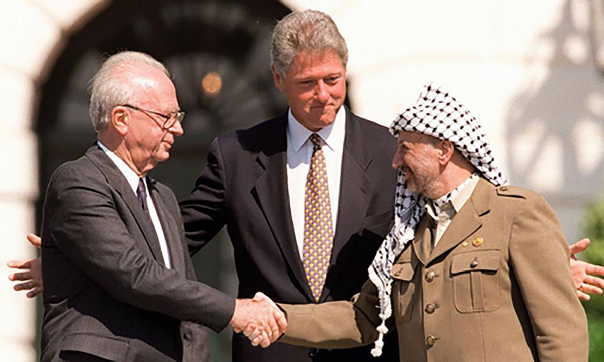Cái bắt tay, thay đổi, lịch sử thế giới