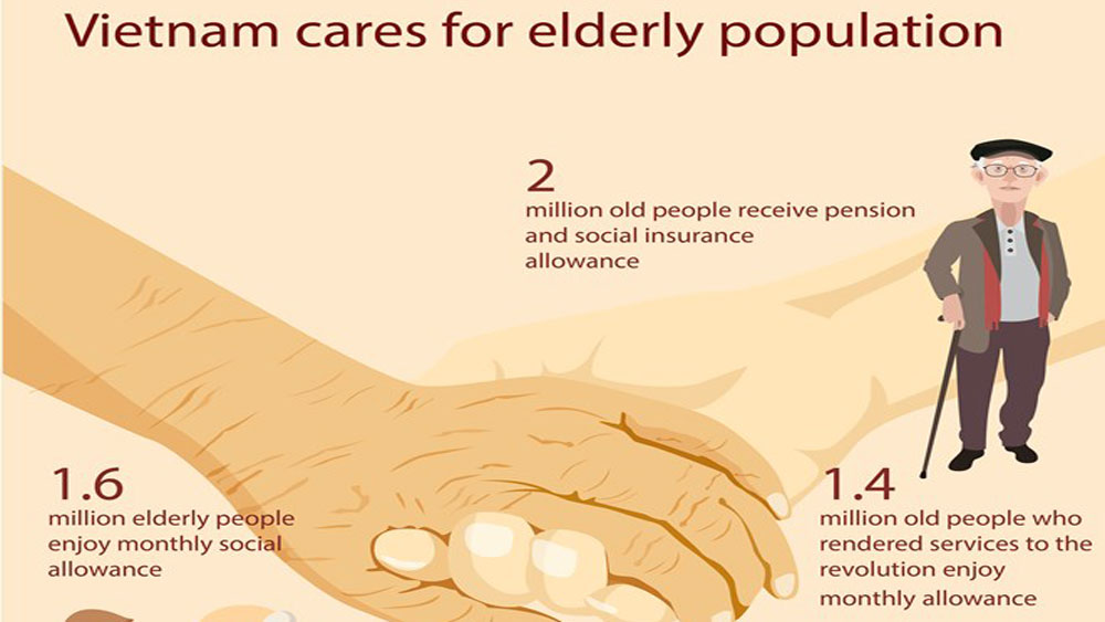 Vietnam cares for elderly population