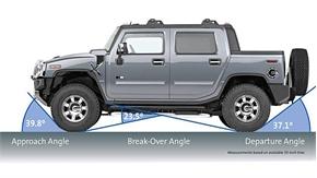 Ý nghĩa thông số kỹ thuật cơ bản của ô tô