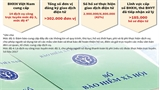 Những lợi ích của mã số Bảo hiểm xã hội