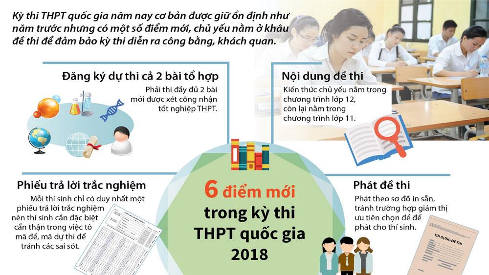 6 điểm mới trong kỳ thi THPT quốc gia 2018