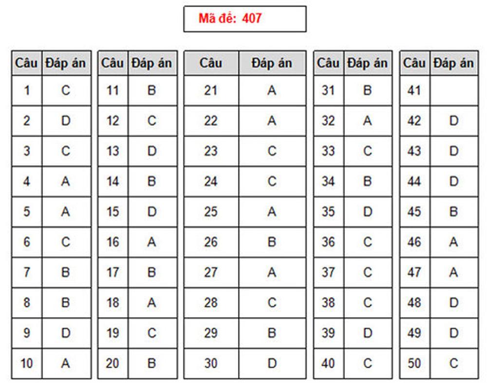 Tham khảo, đáp án, môn Tiếng Anh, kỳ thi THPT quốc gia 2018