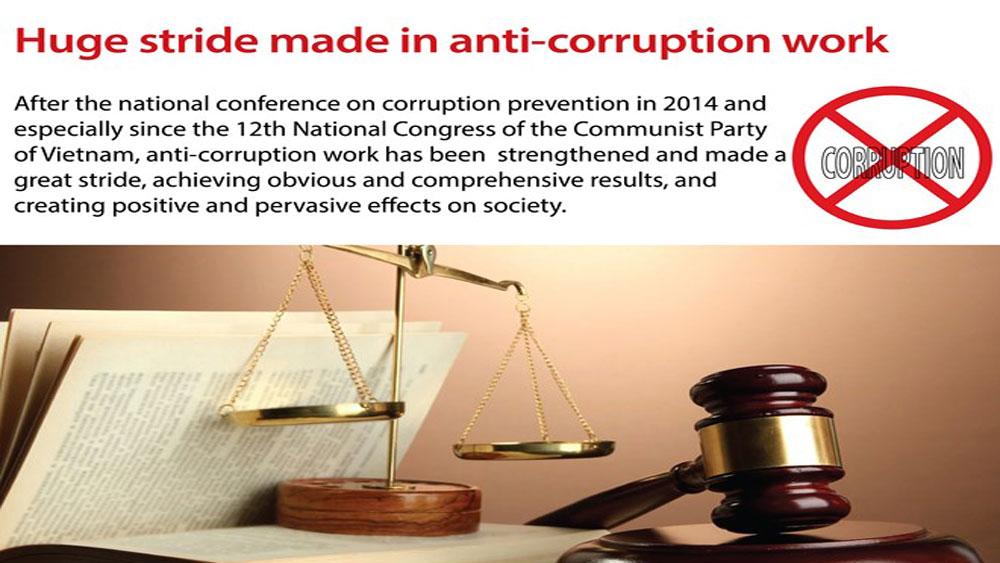 Huge stride made in anti-corruption work