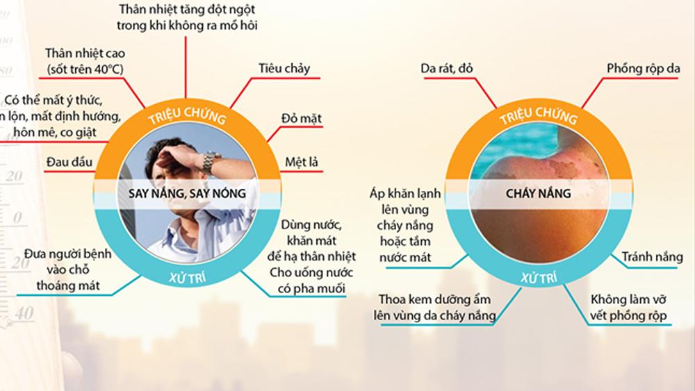 Hướng dẫn cách xử lý các bệnh thường gặp mùa nắng nóng
