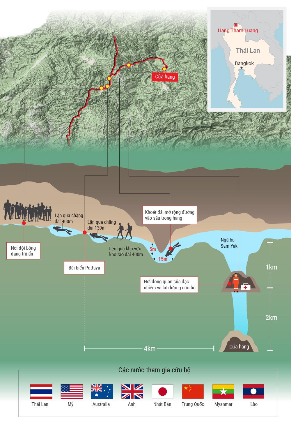 đội bóng nhí Thái Lan, mắc kẹt trong hang, tìm kiếm và giải cứu