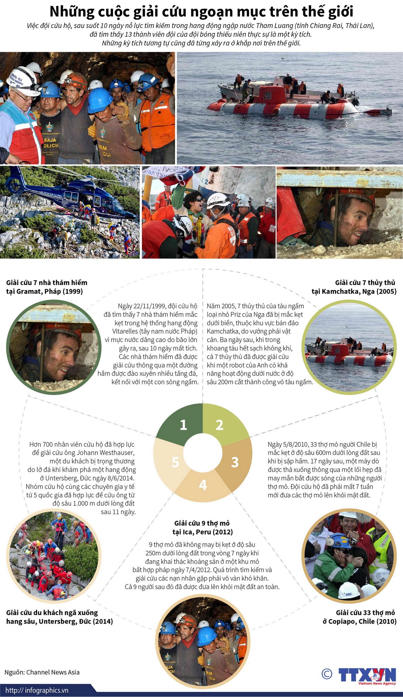 cuộc giải cứu, trên thế giới, Tham Luang, Chiang Rai, Thái Lan, đội bóng thiếu niên, khắp nơi trên thế giới