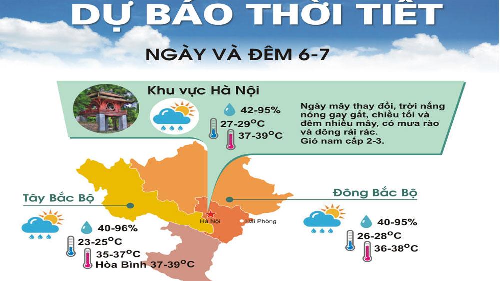 Chiều tối nay, Hà Nội có mưa rào hạ nhiệt