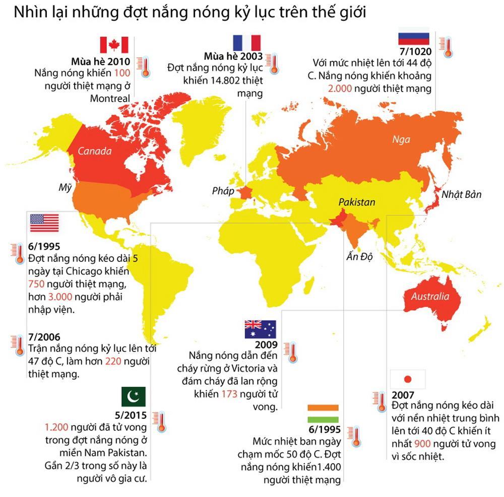 các tỉnh miền Bắc, miền Trung, Việt Nam, nắng nóng gay gắt, nhiều nước trên thế giới