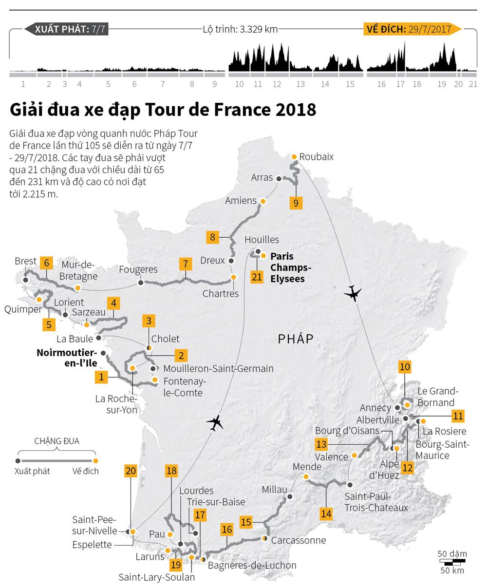 Tour de France, giải đua xe đạp, các tay đua