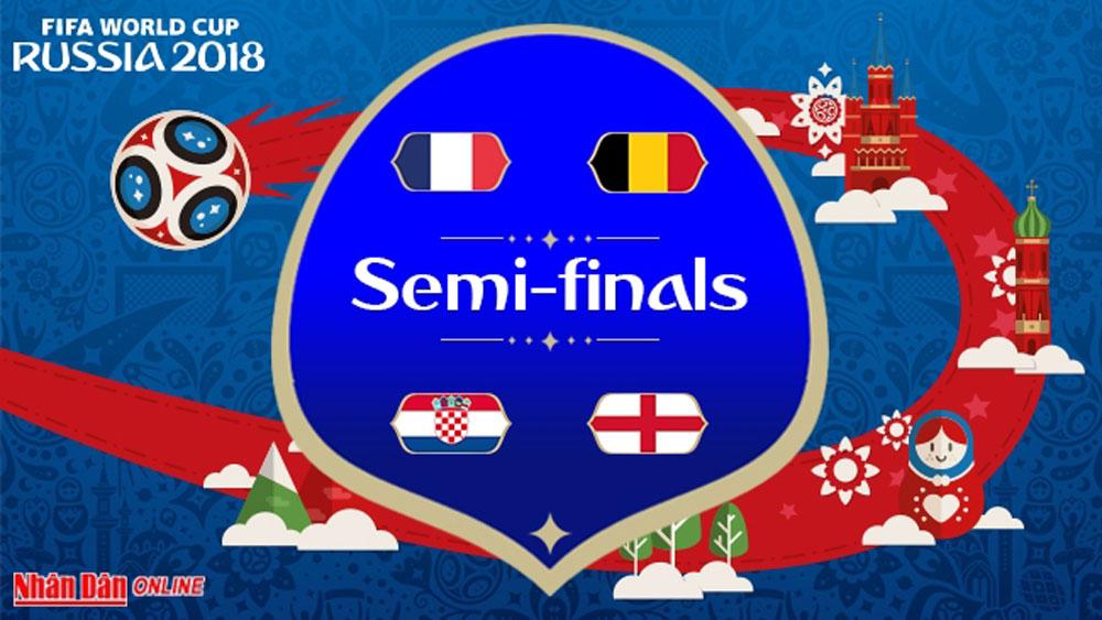 World Cup 2018 semi-final fixtures