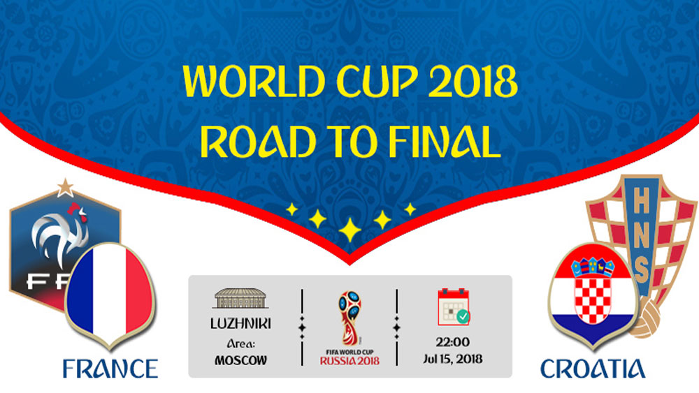 FIFA World Cup 2018: Road to final