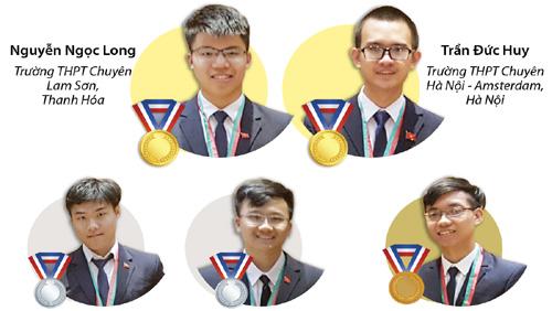 Chân dung 5 thí sinh Việt Nam giành huy chương Olympic Vật lý