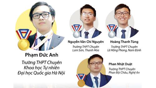 Chân dung 4 thí sinh Việt Nam giành huy chương Olympic Hóa học