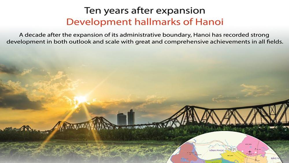 Ten years after expansion: Development hallmarks of Hanoi