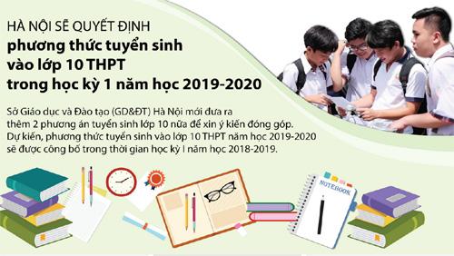 Hà Nội đưa ra thời điểm quyết định phương thức tuyển sinh vào lớp 10