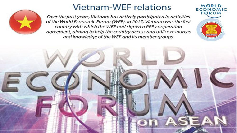 Vietnam-WEF relations