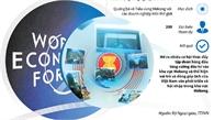 Những đóng góp nổi bật của Việt Nam tại Diễn đàn kinh tế thế giới