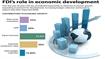 FDI's role in economic development