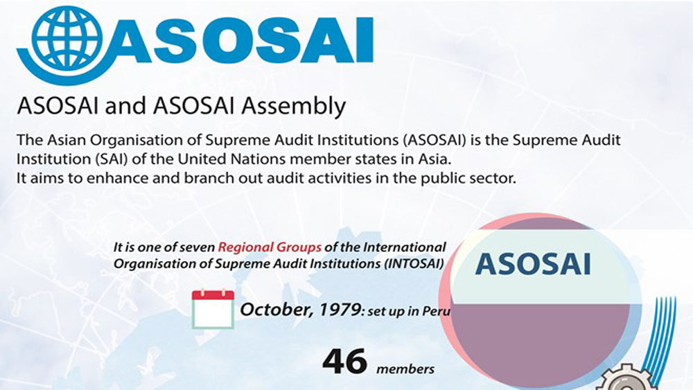 ASOSAI and ASOSAI Assembly
