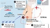 Toàn cảnh vụ máy bay Nga trúng tên lửa Syria