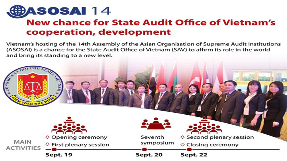 New chance for State Audit Office of VN's cooperation, development