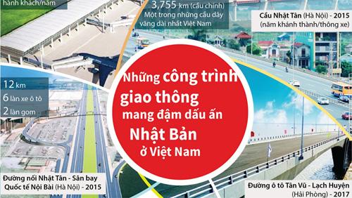Những công trình giao thông mang đậm dấu ấn Nhật Bản ở Việt Nam