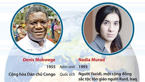 Những đóng góp của hai chủ nhân giải Nobel Hòa bình 2018
